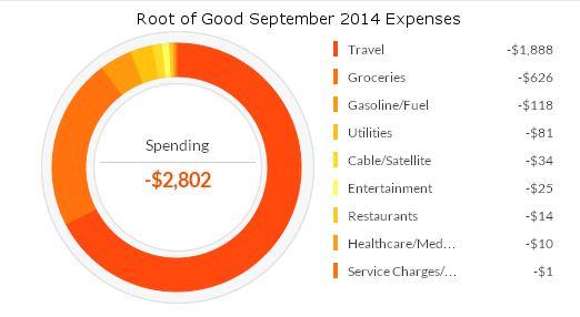 september-2014-expenses