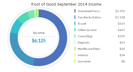 september-2014-income
