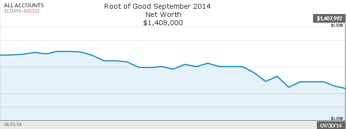 september-2014-net-worth