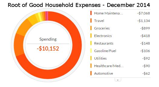 december-2014-expenses