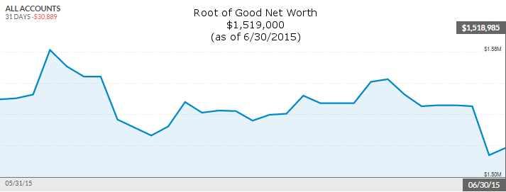 june-2015-net-worth