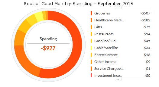 september-2015-expenses