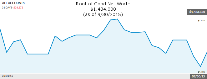 september-2015-net-worth