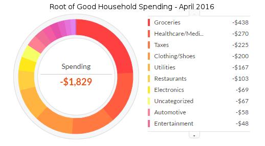 april-2016-expenses