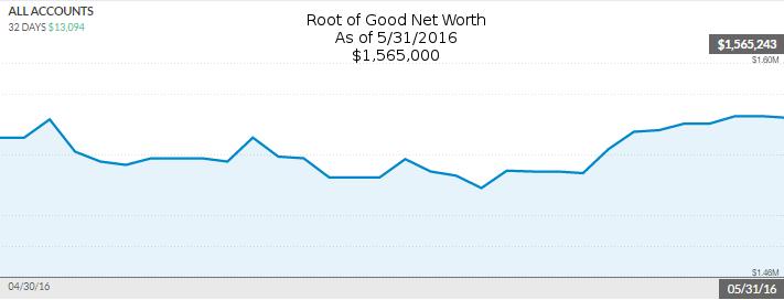 may-2016-net-worth