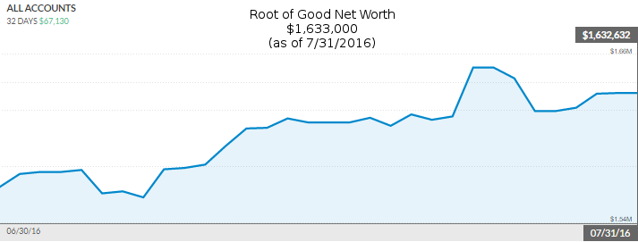 july-2016-net-worth