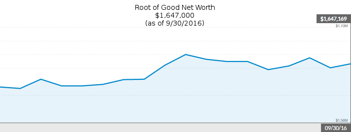 september-2016-net-worth