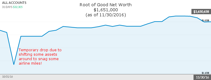 november-2016-net-worth