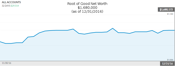 december-2016-net-worth