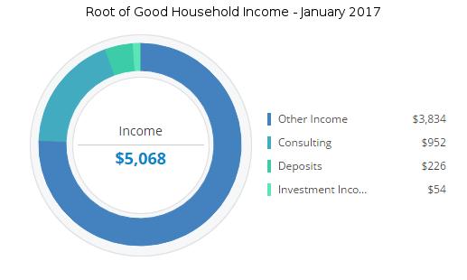 january-2017-income