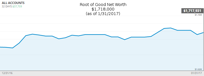 january-2017-net-worth