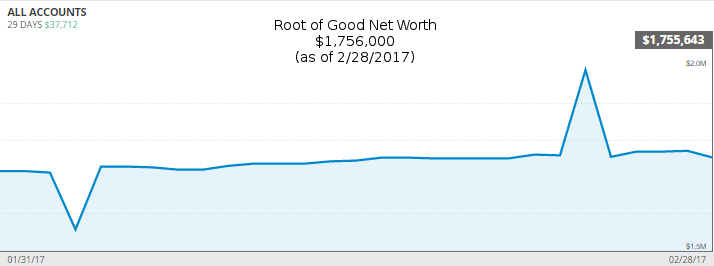 february-2017-net-worth