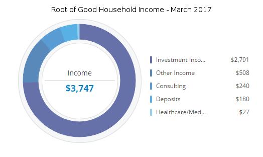 march-2017-income