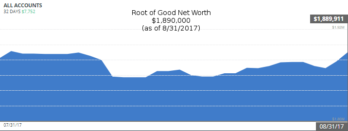 august-2017-net-worth